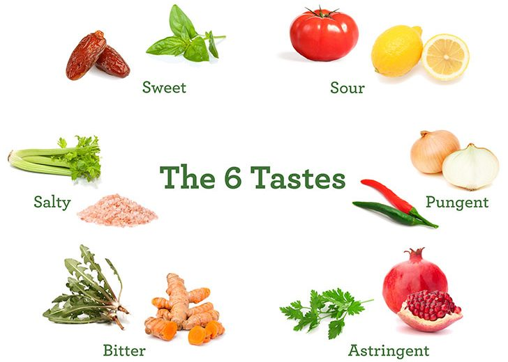 How do the 6 Tastes affect the Body?